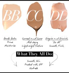 Your Guide to BB Creams, Plus What You Need to Know About CC and DD Creams