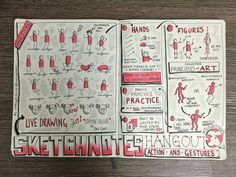 Sketchnotes from 2nd International Sketchnotes Hangout about Action and Gestures (drawn by Makayla Lewis) | Flickr - Photo Sharing!