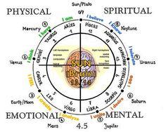 Astrotheology