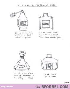 4 Types Of Fragrances We Need Everyday…
