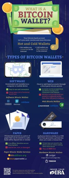 What Is a Bitcoin Wallet? The Basics of Using a Bitcoin Wallet - bitcoininfographic Investing In Stocks, Investing Money, Million Dollar Challenge, Bitcoin Company, Where To Invest, Investing For Retirement, Bitcoin Mining Rigs, Computer Service, Crypto Coin