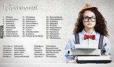 Millainen työpersoona olet?