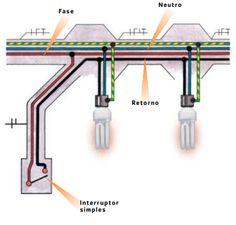 Resultado de imagen para Exemplo tomadas de uso geral e especifico Electrical Wiring Diagram, Electrical Outlets, House Wiring, Electrical Engineering, Drafting Desk, Interior Architecture, Home And Garden, Technology, Lights