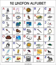 The UNIFON alphabet has certain faults but in my opinion it is the best phonetic alphabet ever devised for the English language. Phonetic Alphabet, Write It Down, Sign Language, English Language, Notes, Symbols, Writing, Music Sheets, Seals