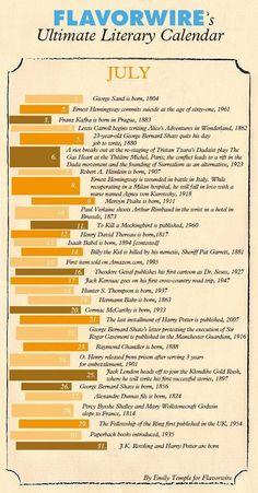 Literary Calendar for July - Writers Write