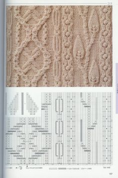Knitting Patterns Book 250