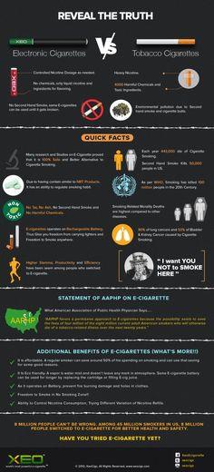 E-cigarette Vs Tobacco Cigarettes Infographic #wisemarketplace #infographics