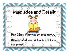 Comprehension Posters for Focus Wall - Stephanie Kinley - First Grade - TeachersPayTeachers.com