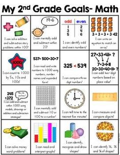 Second Grade Skill Sheet Grade Common Core Standards Overview) - Mathe Ideen 2020 Teaching Second Grade, Second Grade Math, Teaching Math, Grade 2, Teaching Spanish, Fourth Grade, Third Grade, 2nd Grade Ela, 2nd Grade Centers