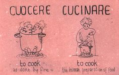 Cuocere, cucinare... well this is good to know!!