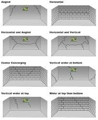 9 best foundation crack repair images foundation repair epoxy rh pinterest com