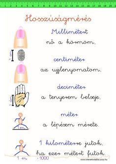 Elementary schools - interaktivtabla ucoz hu index mertekegysegek 09 Learning Methods, Home Learning, Teaching Tips, Teaching Math, Math Teacher, Primary School, Elementary Schools, Teaching Displays, Homeschool Math