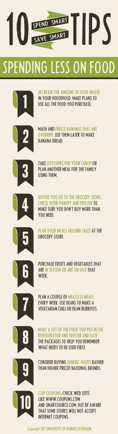 10 Spend Smart Save Smart Tips for Spending Less on Food