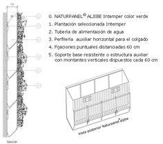 hidroponico vertical - Buscar con Google