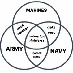 When 3 out of the 4 branches team up usarmy army armyreserves soldier infantry rltw texas sanantonio airforce marines navy futuresoldier basictraining osut military Army Navy Football, Army & Navy, Funny Sports Memes, Sports Humor, Hilarious Memes, Air Force Memes, Navy Memes, Military Memes, Haha