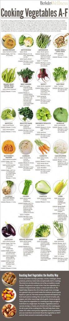 how-to-cook-veggies-af