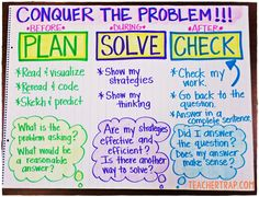 Conquering Word Problems