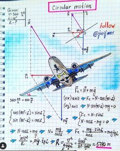 Talented Physics Teacher Mind-Blowing Diagrams Makes Art Out.- Talented Physics Teacher Mind-Blowing Diagrams Makes Art Out of Formulas Talented Physics Teacher Mind-Blowing Diagrams Makes Art Out of Formulas - Engineering Science, Aerospace Engineering, Physical Science, Mechanical Engineering, Science And Technology, Physics Experiments, Physical Therapy, Physics Notes, Physics And Mathematics