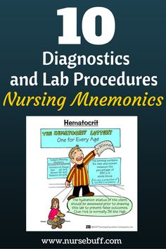 10 Diagnostics Nursing Mnemonics You Should Know Now: http://www.nursebuff.com/nursing-mnemonics-diagnostics/