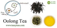 Oolong Tea Benefits, Aging Process, Decorative Plates, Leaves, Easy, Free