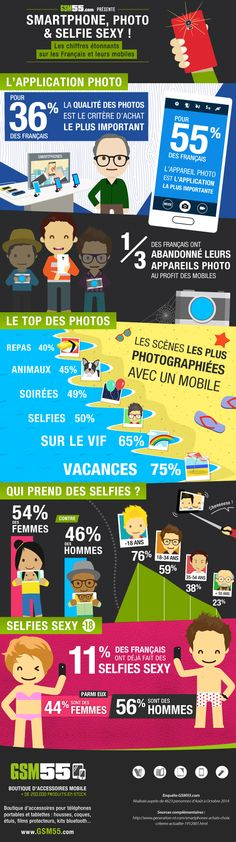 Smartphone, photo et Selfie sexy Selfie Sexy, French Class, French Lessons, Marketing Mail, Mobiles, Telephone Smartphone, Selfies, Mobile Photo, Instagram And Snapchat