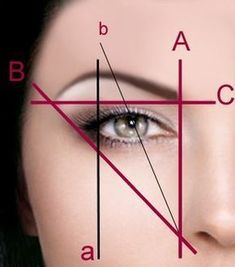 Sopracciglia perfette in poche mosse #eyebrows #sopracciglia #RomagnolaProfumi