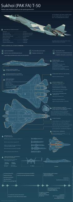 Apártate, F-35: los aviones rusos de sexta generación no tienen competencia - RT