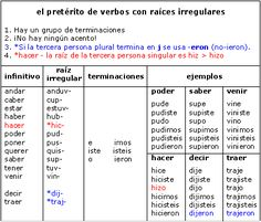a2 pretrito indefinido verbos que cambian de raz para todas las personas atencin con