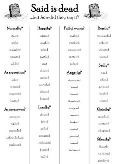 A list of other words to make your writing sparkle and add character, even flair. Perfect for back to school and keep in your study space!
