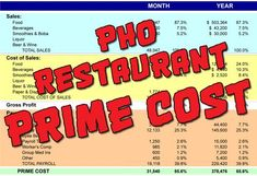Prime Cost: Quickest and easiest way to start running your pho restaurant by the numbers. Learn what Prime Cost is and how to put it to use. Pho Restaurant, Restaurant Owner, Restaurant Consulting, Vietnamese Pho, Food Cost, Wine Sale, Cost Of Goods, How To Start Running, Numbers