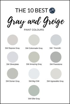 LEARN all about the best gray and greige paint colours from Sherwin Williams and Benjamin Moore. These color could be for 1 room or your WHOLE home, great for new homes and home staging! Most Popular Paint Colors, Best Gray Paint Color, Greige Paint Colors, Neutral Paint Colors, Interior Paint Colors, Paint Colors For Home, Best Paint For Home, Wall Paint Colours, Room Colors