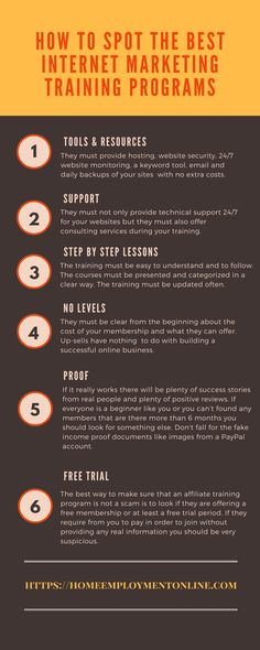 How to Spot the Best Internet Marketing Training Programs. Things to look for before you join anything.