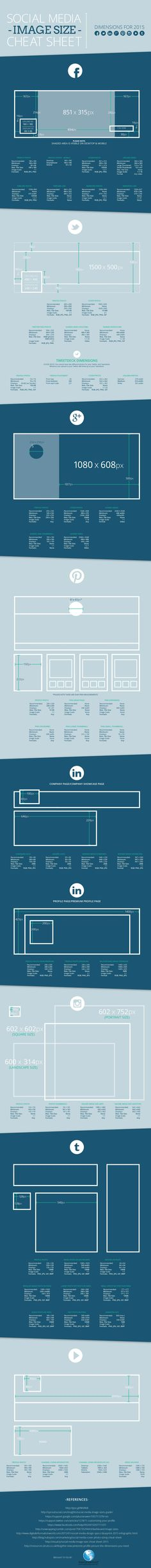 UPDATED as of September 2015! You can't create visuals to market on social media unless you know what size to make them, right? That's where this long, but extremely useful infographic comes in handy: http://blog.mainstreethost.com/social-media-image-size-cheat-sheet