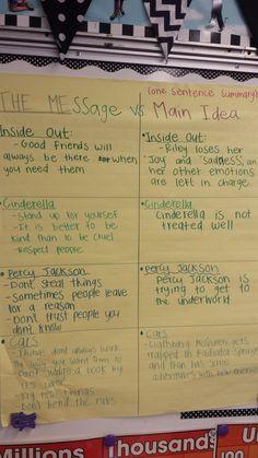 Teaching Theme Vs. M