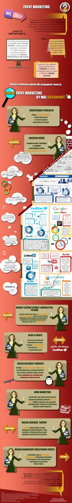 Online event marketing [INFOGRAFIKA]