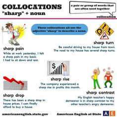 English Mag added 222 new photos to the album: Expressions & Collocations — with Sara Ali and 3 others. English Tips, English Class, English Words, English Lessons, English Grammar, Teaching English, Learn English, English Language, English Idioms