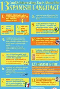 13 Cool and Interesting #Facts About the #Spanish #Language! Reasons to start #learning! Sign up for your #free trial #lesson here: http://www.learnspanishonline.gt/en/index.php/the-program/free-trial-lesson-spanish