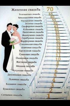 Свадьбы....5лет...10лет...