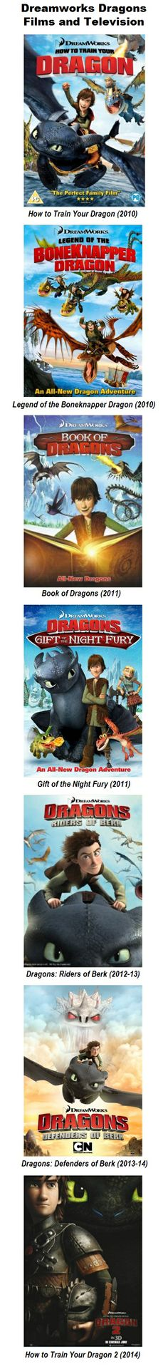 The Dreamworks Dragons franchise includes two films, three shorts and two episodic seasons.