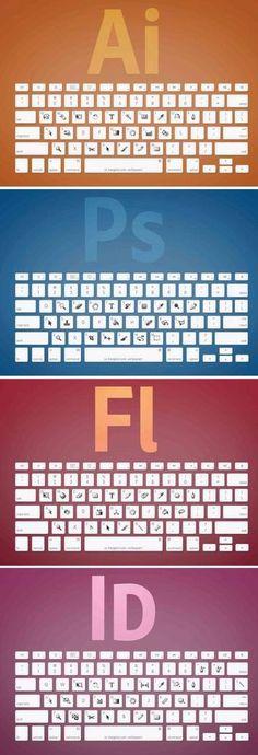 #Infografik  #Tastatrbelegung #Adobe