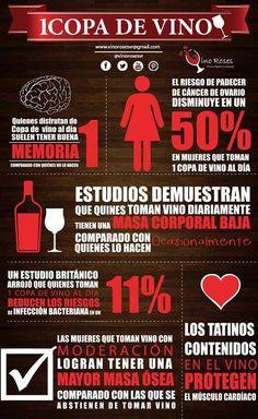 Una breve descripción de la causa y efecto de una copa de Vino.