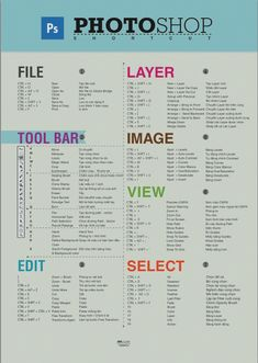 Quick reference guide for using Photoshop. Streamline time spent in Photoshop by saving this easy to use quick tips infographic. Best infographic for utilizing Photoshop. Also applicable for Adobe Elements Photography Cheat Sheets, Photography Lessons, Photoshop Photography, Photography Tutorials, Digital Photography, Camera Photography, Photography Business, Photography Lighting, Photography Backdrops