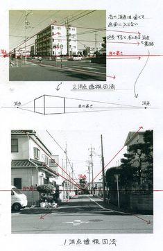 透視図法の基本(1消点、2消点透視図法) l 手描きパースの描き方ブログ、パース講座(手書きパース)