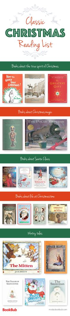 Christmas books for adults, for kids, and for toddlers. Including traditional and classic Christmas books worth reading this season.