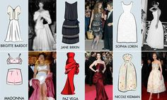 From Brigitte Bardot's 1953 satin gown to Nicole Kidman's 2013 strapless Dior: Stylish sketches depict the best Cannes red carpet dresses through the years  Read more: http://www.dailymail.co.uk/femail/article-2629296/From-Brigitte-Bardots-1953-satin-gown-Nicole-Kidmans-2013-strapless-Dior-Stylish-sketches-depict-best-Cannes-red-carpet-dresses-years.html#ixzz31tKnrIN2  Follow us: @MailOnline Pics on Twitter | DailyMail on Facebook