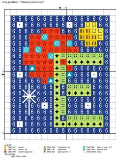 alfabeto astronomico E