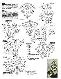 Best 12 Hello friends of free crochet. See Christmas decorations in crochet to leave his most charming Christmas – Page 852869248153275233 – SkillOfKing. Crochet Christmas Ornaments, Christmas Crochet Patterns, Holiday Crochet, Christmas Knitting, Christmas Bells, Christmas Crafts, Christmas Decorations, Crochet Snowflake Pattern, Crochet Motifs