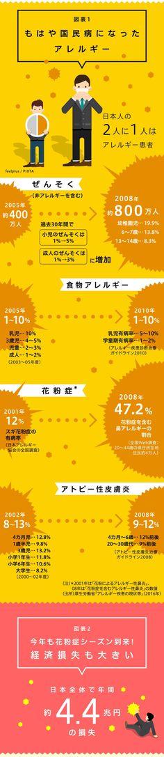 花粉症・アレルギーに克つ | 花粉症・アレルギーに克つ | 週刊東洋経済プラス #花粉症 #アレルギー #健康 #HEalth