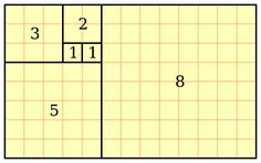 The fibonacci numbers in relation to the golden mean.