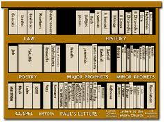 apa paper format microsoft word 2010